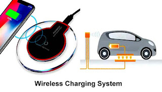 what is wireless charging in hind