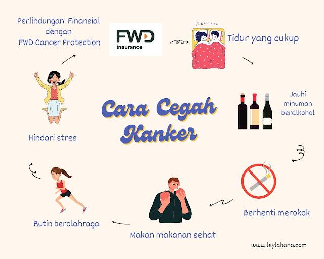 Cara Cegah Kanker
