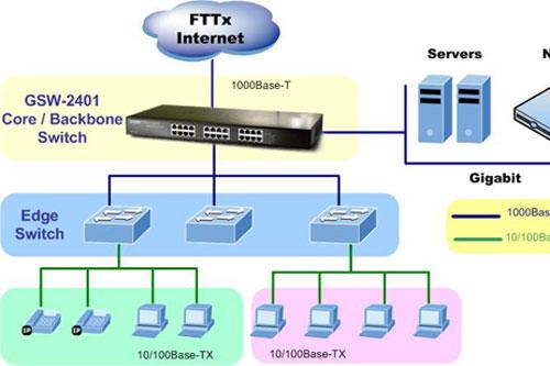 Thiết bị chuyển mạch Cisco Catalyst 9600 Series - 1