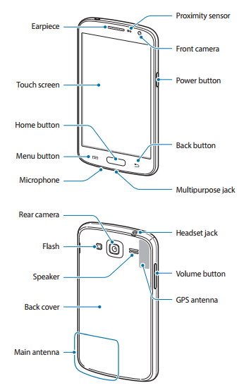 Samsung Galaxy Grand Neo Phone Layout