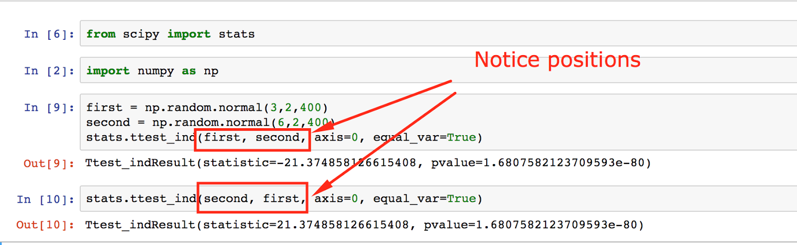 Viz Panda: How to perform two-sample one-tailed t-test in Python