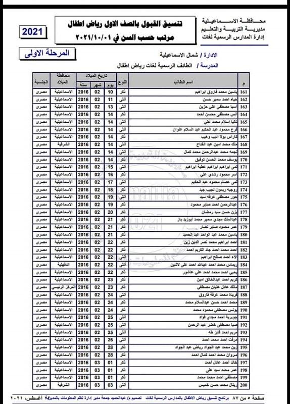 أسماء الطلاب المرشحين للالتحاق بالمدارس الرسمية لغات والمتميزة لغات | محافظة الاسماعيلية 5