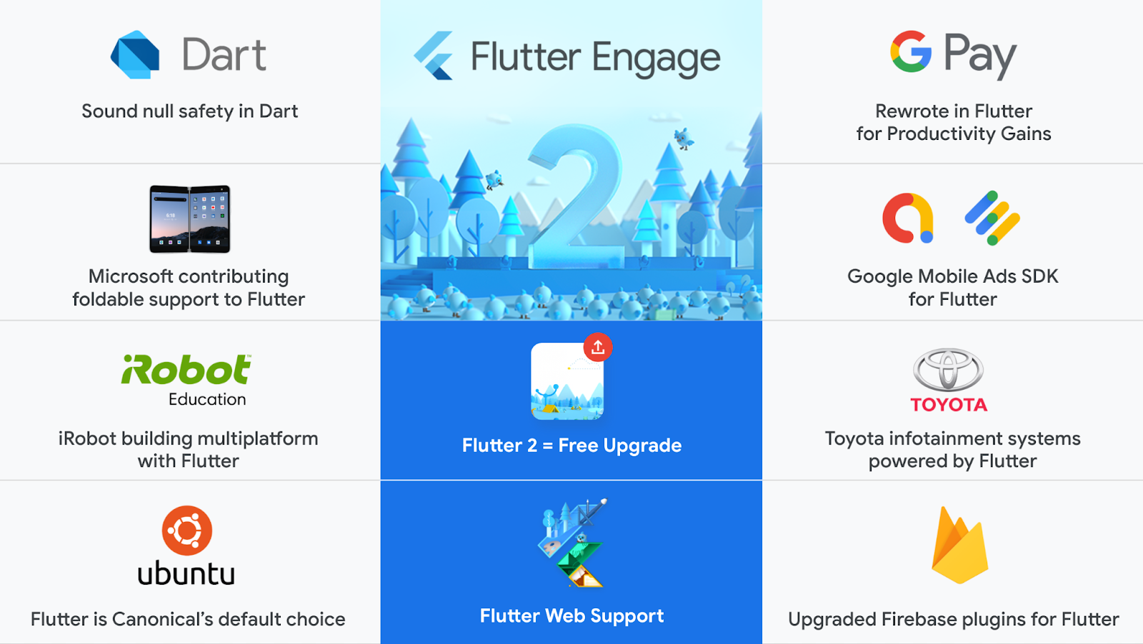 image of companies using Flutter 2
