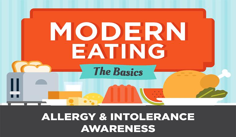 Modern Eating: The Basics #infograohic