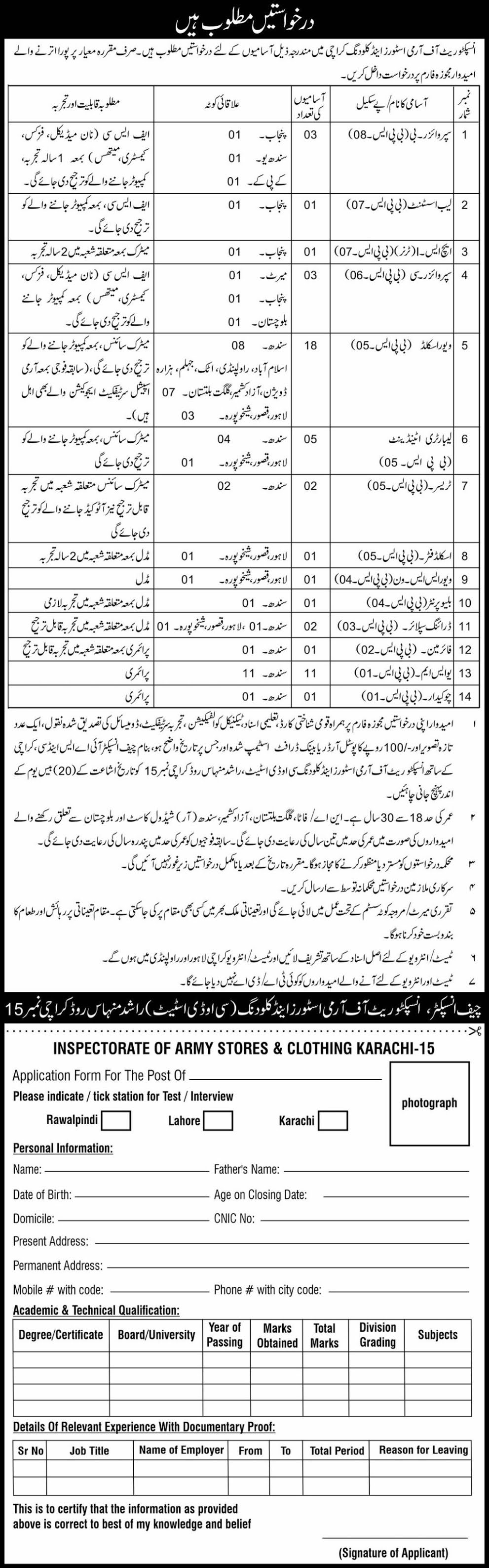 Inspectorate of Army Stores & Clothing Jobs 2021 In Karachi