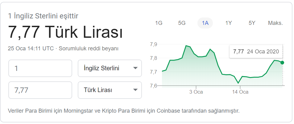 25 January 2020 Pound Sterling and Turkish Lira - GBP to TRY