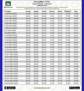 Jadwal Imsakiyah 2020 Ramadhan 1441 H Untuk Wilayah Serui Papua Dan Sekitarnya