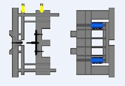 Cara menentukan besarnya diameter guide pin mould