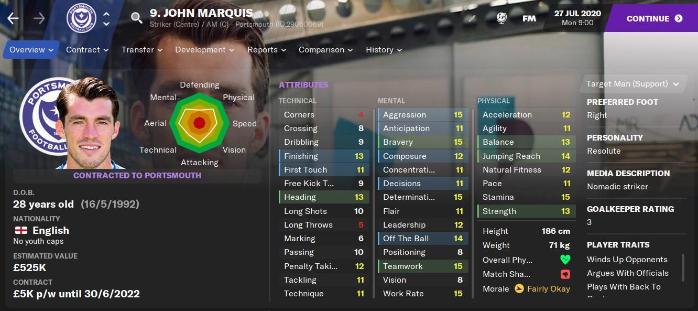 John Marquis FM21