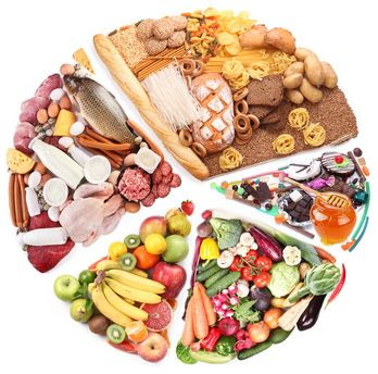 Conoce más acerca de los macronutrientes y micronutrientes-SitioFitness