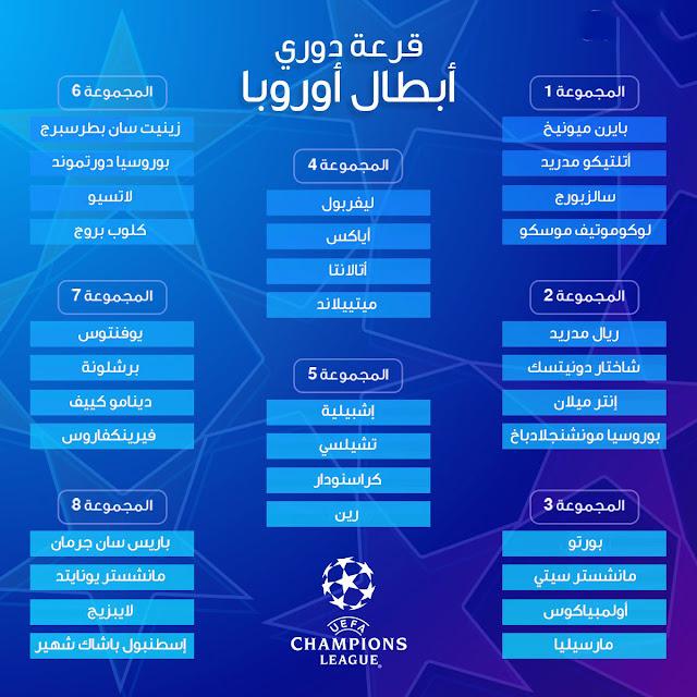رسميًا: قرعة دور المجموعات في بطولة دوري أبطال أوروبا 2021/20 ... مباريات نارية منتظرة