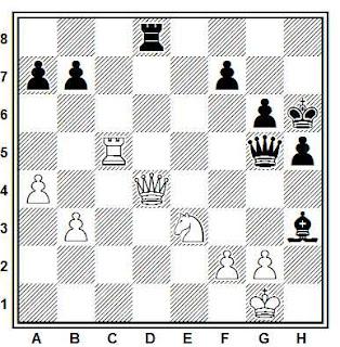 Problema ejercicio de ajedrez número 691: Pederssen - Van der Weil (Campeonato de Europa por equipos, 1980)