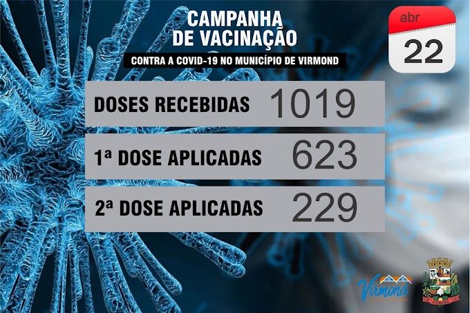 Virmond: Saúde já aplicou mais de 600 doses da vacina contra a Covid-19