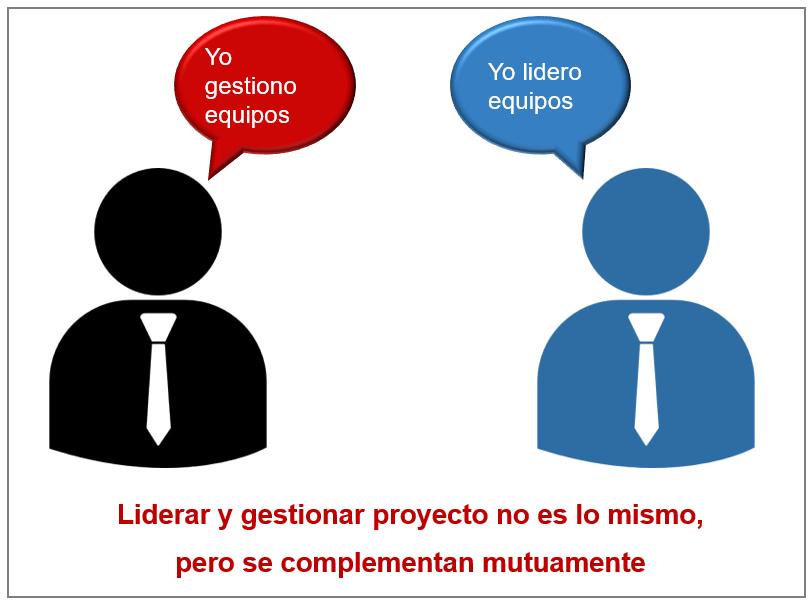 Blog De Alfonso Acosta Liderar Y Gestionar Proyecto No Es Lo Mismo