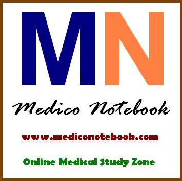 MedicoNotebook: Medical Notes , Medical MCQs , Medical Mnemonics