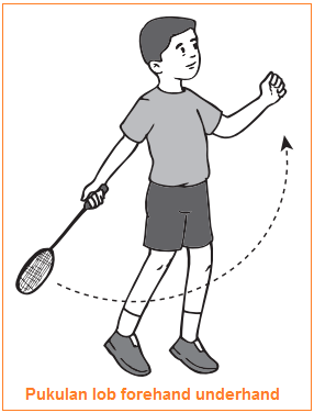 Pukulan lob forehand underhand