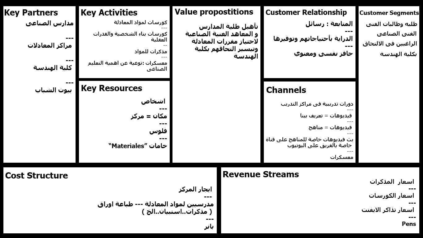 Liveforce نموذج مخطط العمل التجارى لشرح الفكرة