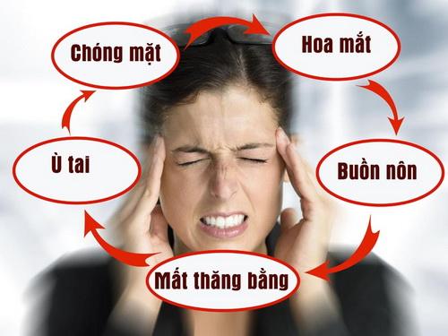Một vài triệu chứng khi bị rối loạn tiền đình