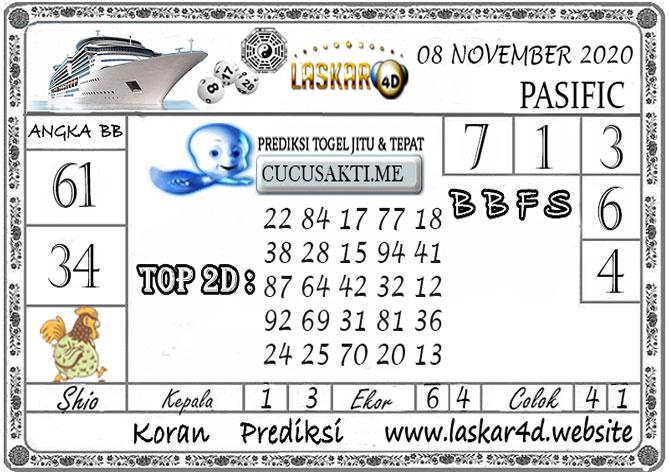Prediksi Togel PASIFIC LASKAR4D 08 NOVEMBER 2020