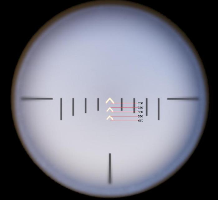 火線獵殺 野境 全狙擊鏡刻度詳細說明 | 娛樂計程車