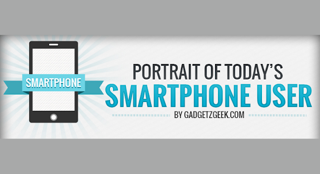 Portrait-Of-Today's-Smartphone-User #Infographic