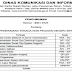 Lowongan Kerja Tenaga Non PNS - Dinas Komunikasi dan Informatika (22 Orang Pegawai)