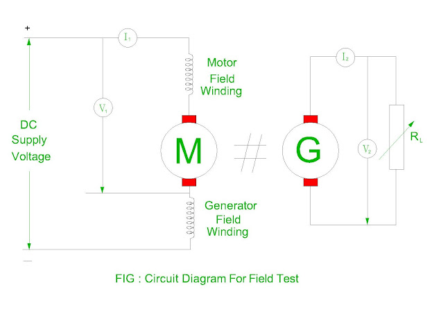 field-test-on-dc-series-motor