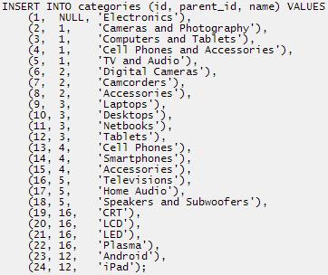 Traversing Hierarchy Tree Using PHP: Adjacency List Model | Salman's