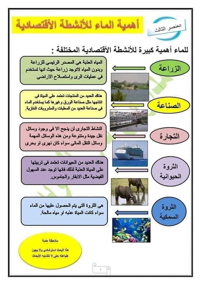 بحث استرشادي عن اهمية الماء للصف الربع الابتدائى 7