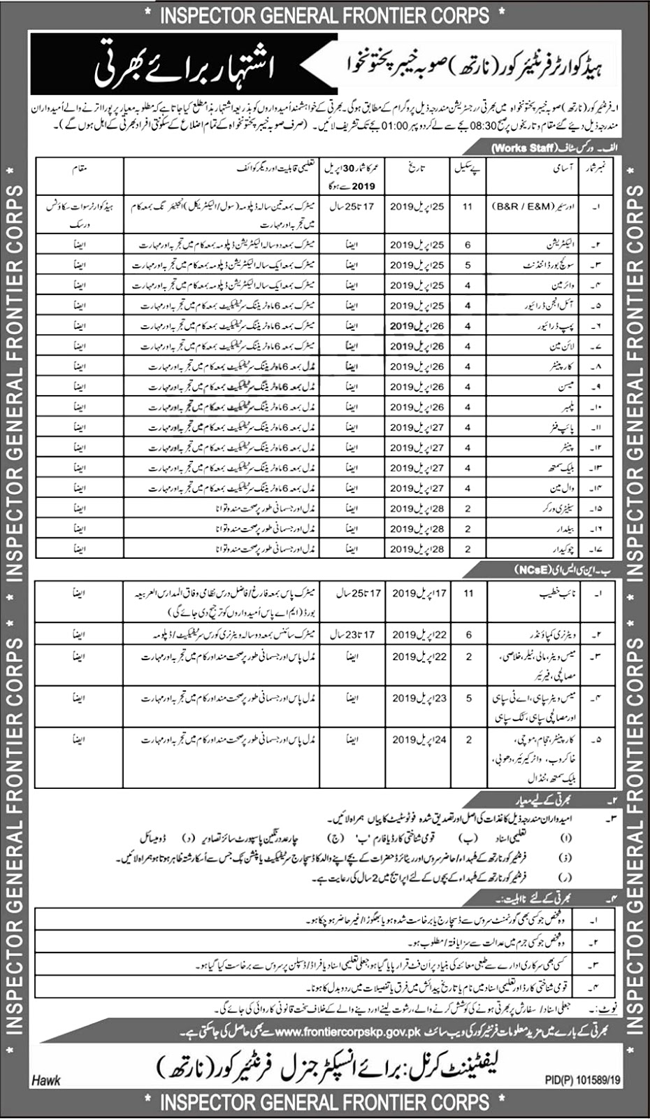 Frontier Corps (FC) (North) Jobs 2019 Latest