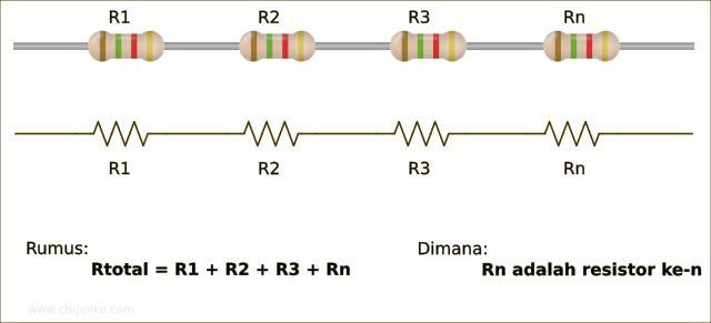 Cara Menghitung Resistor Paralel, Seri dan Kalkulator Resistor