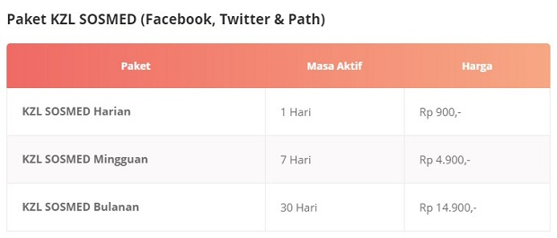 Paket Unlimited KZL SOSMED Axis