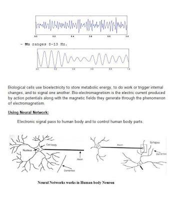 US Army, DARPA Satellite Mind Control vs NSA Remote Neural
