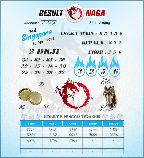 syair sgp result naga 10 april 2021