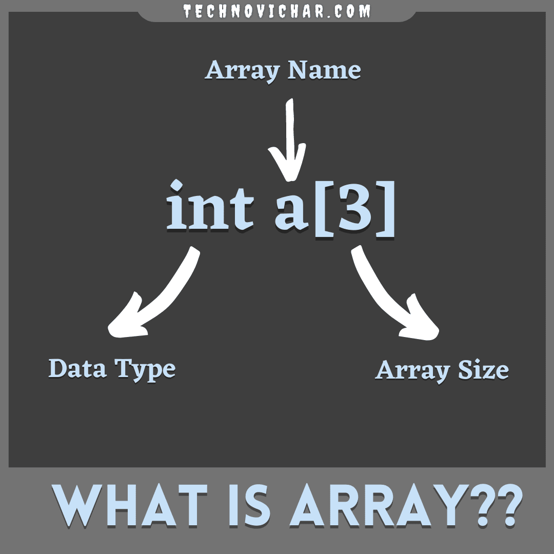 What_is_Array_in_Hindi
