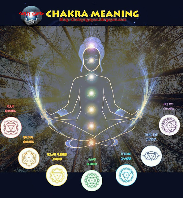 Chakra Meaning | Chakra Healing | 7 Luân Xa