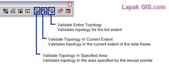 Tutorial Memperbaiki Error Topology dengan Jumlah Data Banyak
