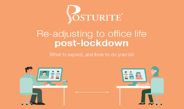 Re-adjusting to office life post-lockdown #infographic