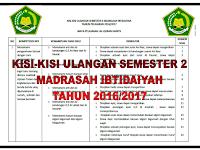 materi tentang Kisi-kisi Ulangan  semester 2 tahun pelajaran 2016/2017 bagi sekolah Madrasah Ibtidaiyah.