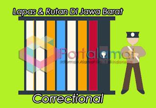 alamat lengkap lapas rutan di Jawa Barat