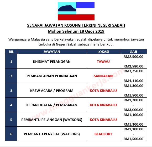 Senarai Jawatan Kosong Terkini Negeri Sabah Mohon Sebelum 18 Ogos 2019 Mingguan Kerja