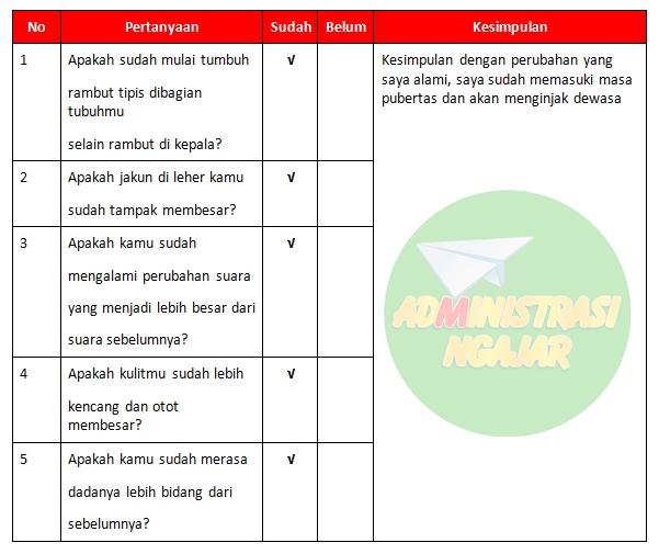 Kunci Jawaban Buku Siswa Tema 6 Kelas 6 Halaman 65 66 69 Administrasi Ngajar