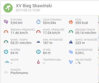 XV Bieg Skawiński - 13 maja 2017
