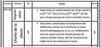 نموذج مذكرة يومية فرنسية لمرحلة التقويم التشخيصي  pdf