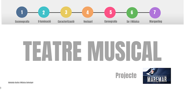 https://view.genial.ly/5bb2343f5b64ad591a0b0fbd/interactive-content-el-teatre-musical