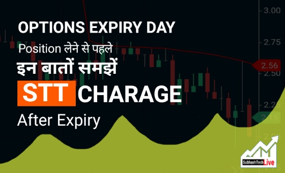 what happened if i didnt exit  options expiry day