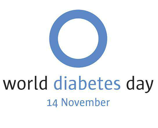 World Diabetes Day Wishes Images download
