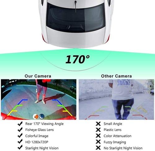 GreenYi HD 720P Vehicle Backup Camera