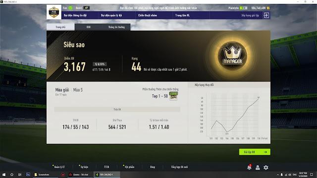 Chiến thuật giả lập xếp hạng thách đấu siêu sao 4 1 2 1 2 Fifa Online 4