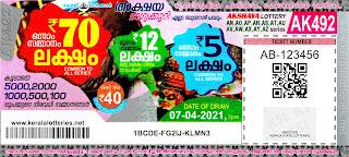 akshaya-kerala-lottery-result-ak-492-today-07-04-2021